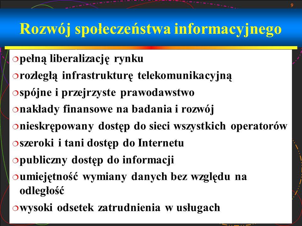 9 Rozwój społeczeństwa informacyjnego pełną liberalizację rynku rozległą infrastrukturę telekomunikacyjną spójne i przejrzyste prawodawstwo nakłady finansowe na badania i rozwój nieskrępowany dostęp do sieci wszystkich operatorów szeroki i tani dostęp do Internetu publiczny dostęp do informacji umiejętność wymiany danych bez względu na odległość wysoki odsetek zatrudnienia w usługach