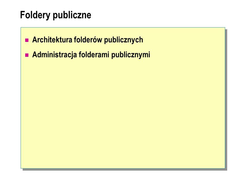 Foldery publiczne Architektura folderów publicznych Administracja folderami publicznymi