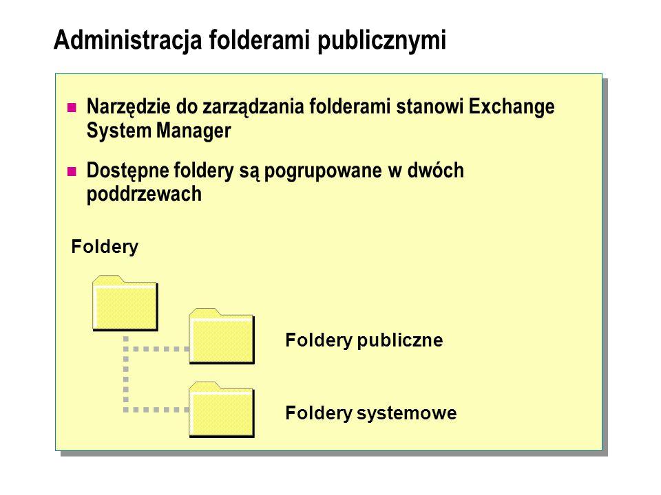 Administracja folderami publicznymi Foldery Foldery publiczne Foldery systemowe Narzędzie do zarządzania folderami stanowi Exchange System Manager Dos