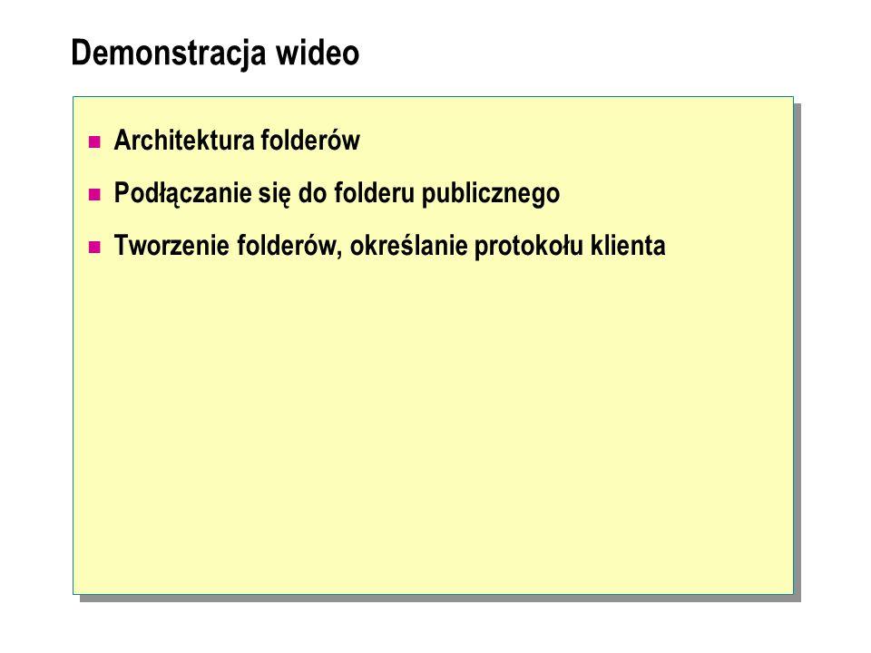 Demonstracja wideo Architektura folderów Podłączanie się do folderu publicznego Tworzenie folderów, określanie protokołu klienta