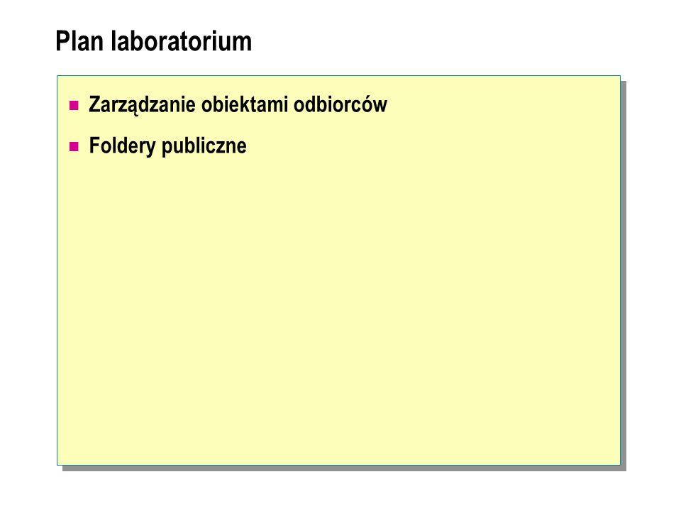 Architektura folderów publicznych Poczta Formularze Listy kontaktów