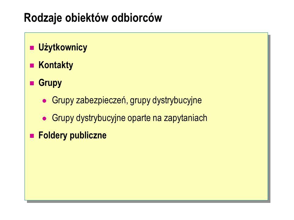 Rodzaje obiektów odbiorców Użytkownicy Kontakty Grupy Grupy zabezpieczeń, grupy dystrybucyjne Grupy dystrybucyjne oparte na zapytaniach Foldery public