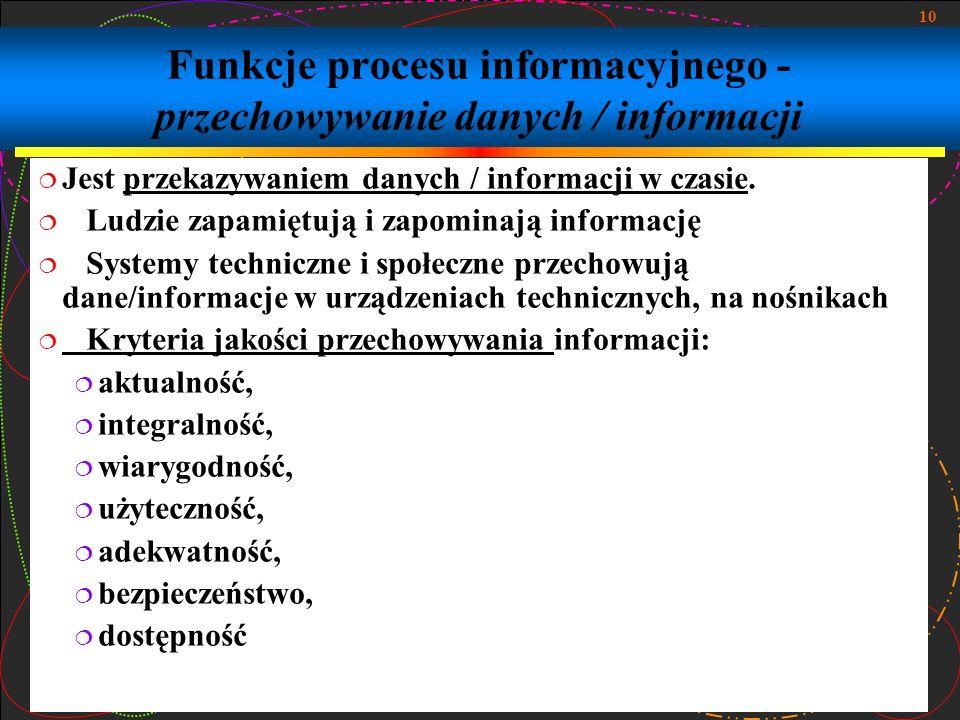 10 Funkcje procesu informacyjnego - przechowywanie danych / informacji Jest przekazywaniem danych / informacji w czasie. Ludzie zapamiętują i zapomina