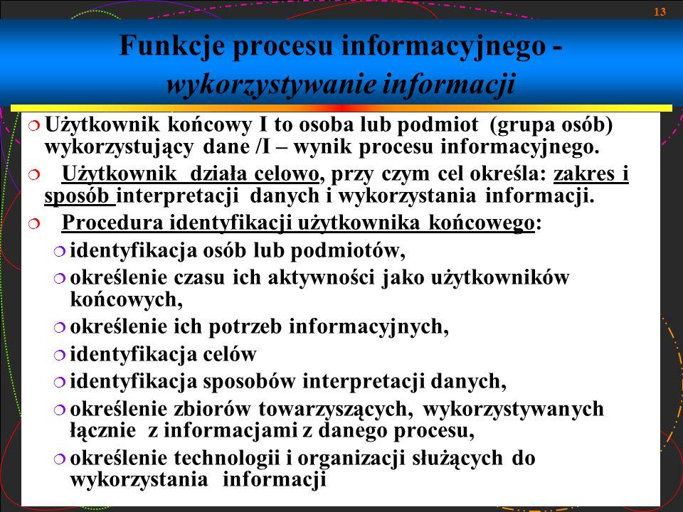 13 Funkcje procesu informacyjnego - wykorzystywanie informacji Użytkownik końcowy I to osoba lub podmiot (grupa osób) wykorzystujący dane /I – wynik p