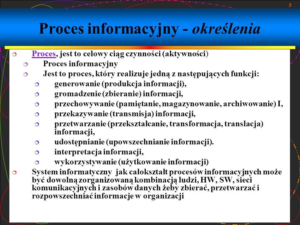 14 Funkcje procesu informacyjnego – sposoby wykorzystywanie informacji Wyróżnia się: tworzenie zasobów wiedzy (kolekcja, zapamiętywanie wyselekcjonowanej informacji), aktualizacja zasobów wiedzy reinterpretacja informacji podejmowanie decyzji (generowanie nowej informacji na podstawie: sygnału inicjalnego, modelu sytuacji decyzyjnej, algorytmu generowania decyzji, zasobów wiedzy odbiorcy sterowanie (reklama, propaganda, …), konsumpcja.