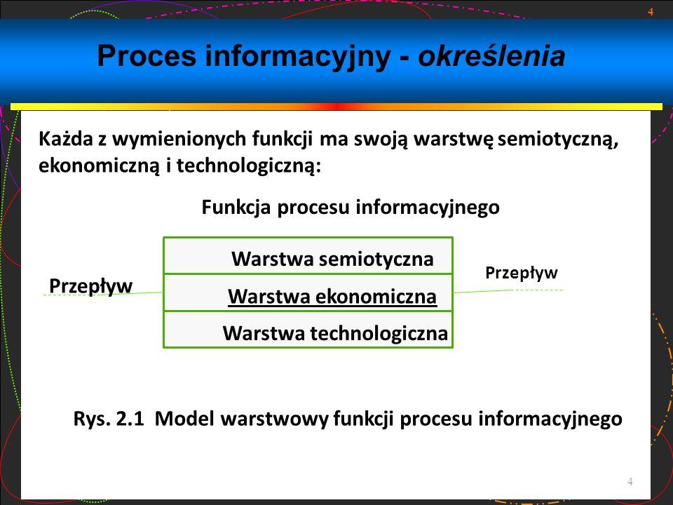 4 4 Każda z wymienionych funkcji ma swoją warstwę semiotyczną, ekonomiczną i technologiczną: Funkcja procesu informacyjnego Warstwa semiotyczna Warstw