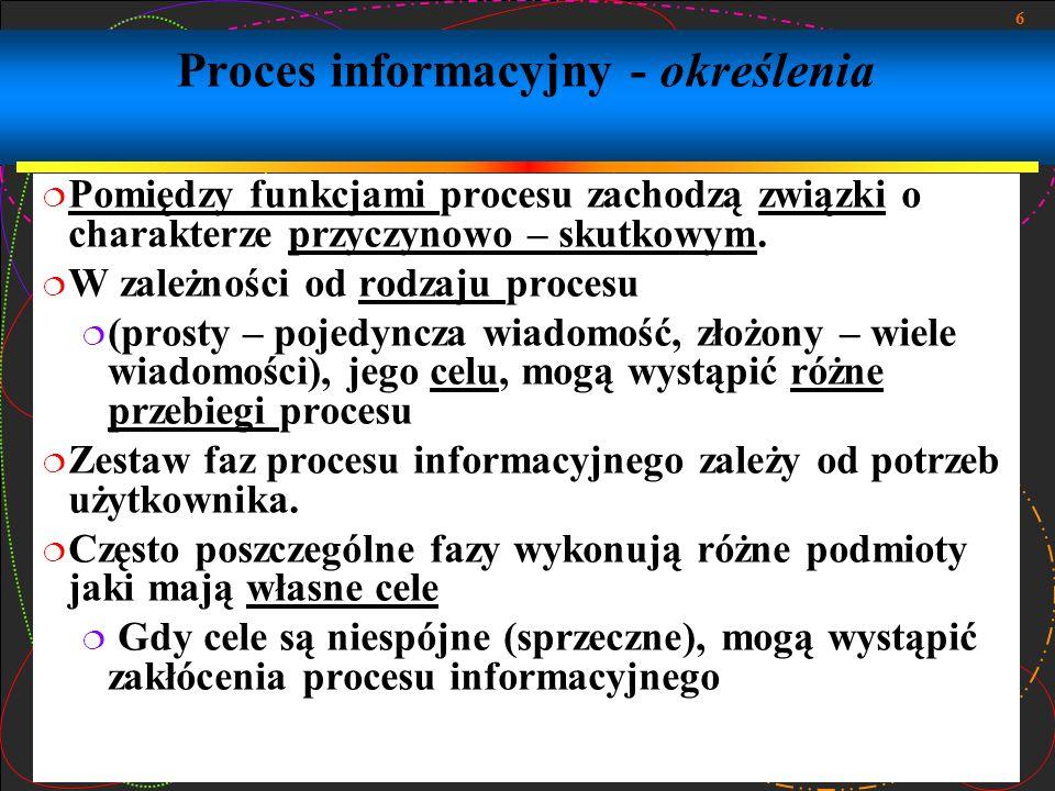 6 Proces informacyjny - określenia Pomiędzy funkcjami procesu zachodzą związki o charakterze przyczynowo – skutkowym. W zależności od rodzaju procesu