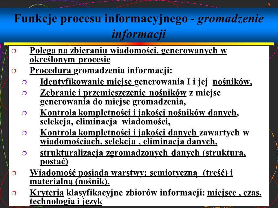 9 Funkcje procesu informacyjnego - gromadzenie informacji Polega na zbieraniu wiadomości, generowanych w określonym procesie Procedura gromadzenia inf
