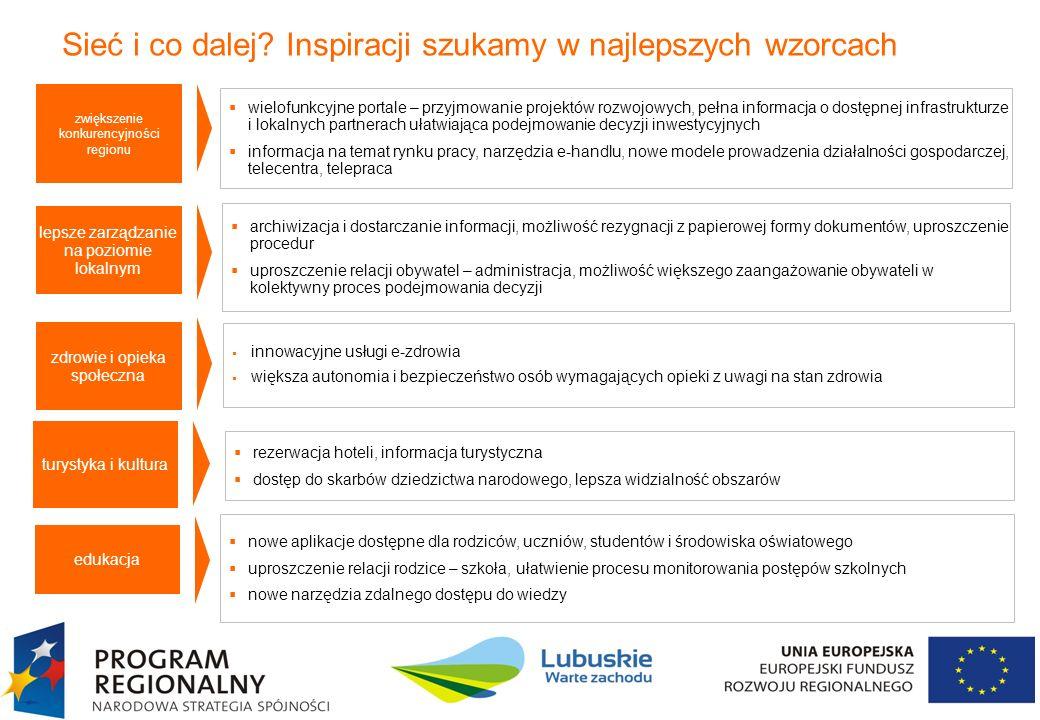 10 Przykładowe wdrożenie: Informacja na temat rynku pracy - Urząd, poszukujący pracy, pracodawcy: co chcieliśmy usprawnić.