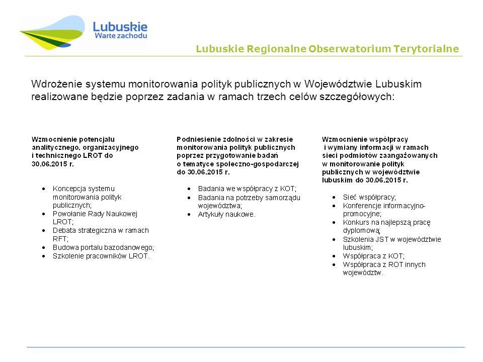 Lubuskie Regionalne Obserwatorium Terytorialne Wdrożenie systemu monitorowania polityk publicznych w Województwie Lubuskim realizowane będzie poprzez