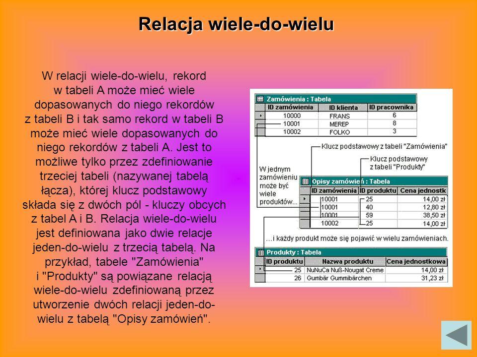 Relacja wiele-do-wielu W relacji wiele-do-wielu, rekord w tabeli A może mieć wiele dopasowanych do niego rekordów z tabeli B i tak samo rekord w tabeli B może mieć wiele dopasowanych do niego rekordów z tabeli A.