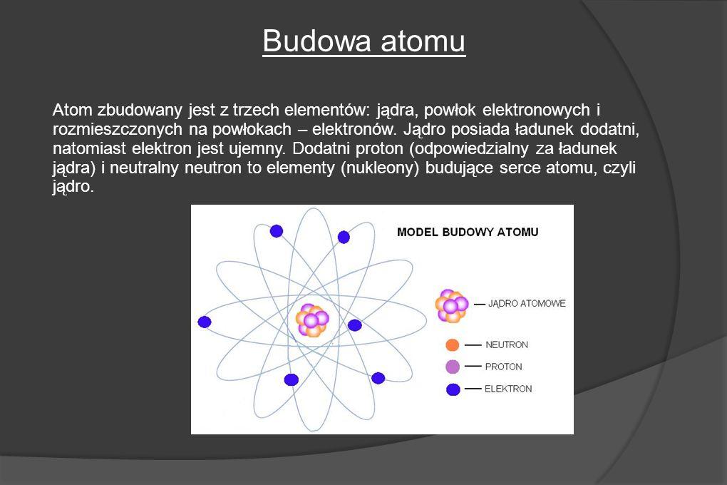 Budowa atomu Atom zbudowany jest z trzech elementów: jądra, powłok elektronowych i rozmieszczonych na powłokach – elektronów.