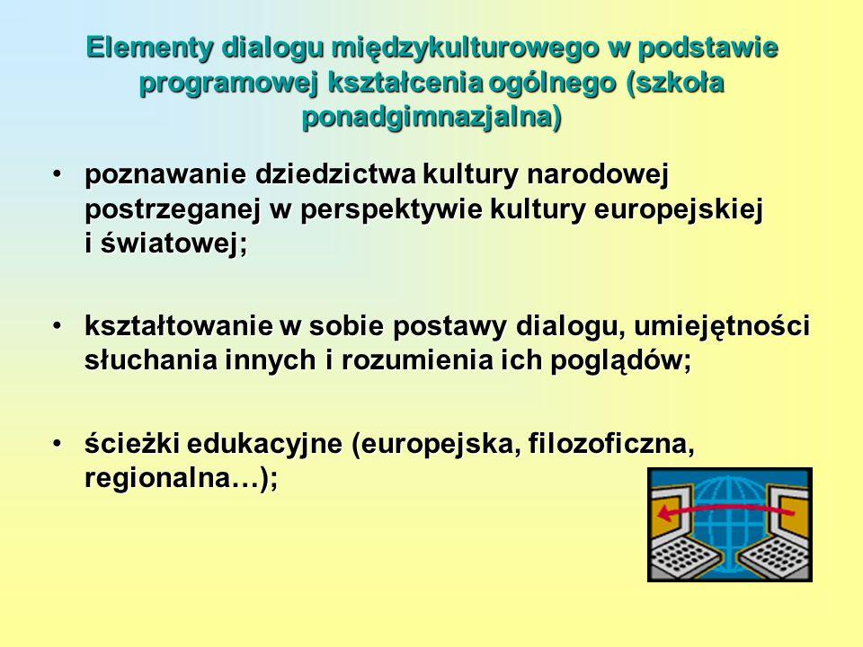 Elementy dialogu międzykulturowego w podstawie programowej kształcenia ogólnego (szkoła ponadgimnazjalna) poznawanie dziedzictwa kultury narodowej pos