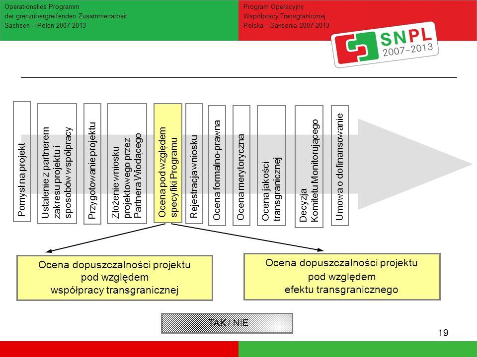 19 Ocena jakości transgranicznej Ocena dopuszczalności projektu pod względem współpracy transgranicznej Ocena dopuszczalności projektu pod względem ef