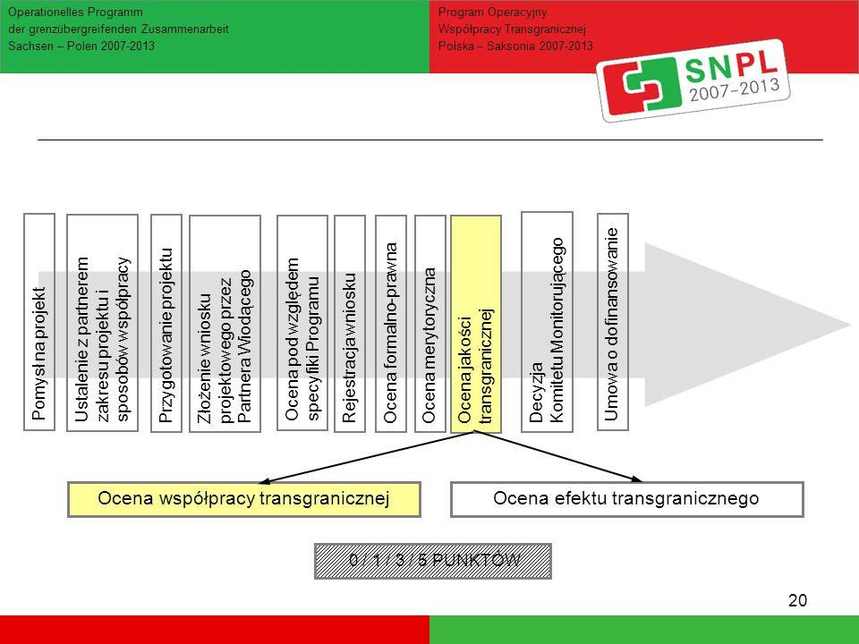 20 Ocena jakości transgranicznej Ocena współpracy transgranicznejOcena efektu transgranicznego Operationelles Programm der grenzübergreifenden Zusamme