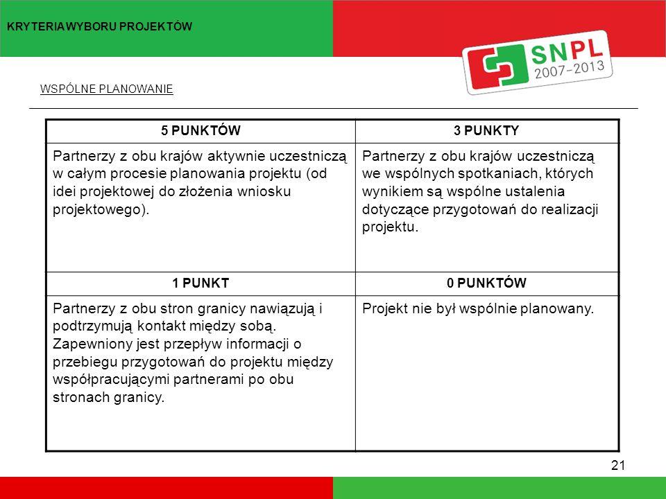 21 5 PUNKTÓW3 PUNKTY Partnerzy z obu krajów aktywnie uczestniczą w całym procesie planowania projektu (od idei projektowej do złożenia wniosku projektowego).