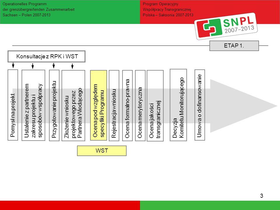 14 Operationelles Programm der grenzübergreifenden Zusammenarbeit Sachsen – Polen 2007-2013 Program Operacyjny Współpracy Transgranicznej Polska – Saksonia 2007-2013 E t a p II Ocena formalno – prawna i merytoryczna