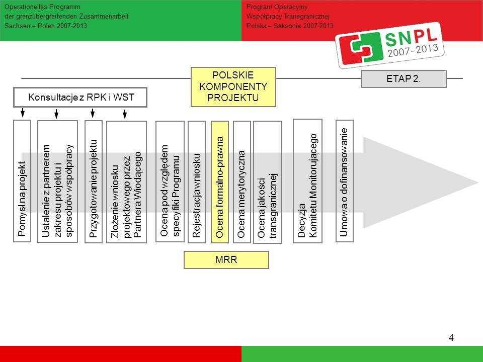 4 Ocena jakości transgranicznej Operationelles Programm der grenzübergreifenden Zusammenarbeit Sachsen – Polen 2007-2013 Program Operacyjny Współpracy Transgranicznej Polska – Saksonia 2007-2013 Ustalenie z partnerem zakresu projektu i sposobów współpracy Konsultacje z RPK i WST Pomysł na projekt Przygotowanie projektuZłożenie wniosku projektowego przez Partnera Wiodącego Ocena pod względem specyfiki Programu Rejestracja wnioskuOcena formalno-prawnaOcena merytorycznaDecyzja Komitetu Monitorującego Umowa o dofinansowanie MRR POLSKIE KOMPONENTY PROJEKTU ETAP 2.