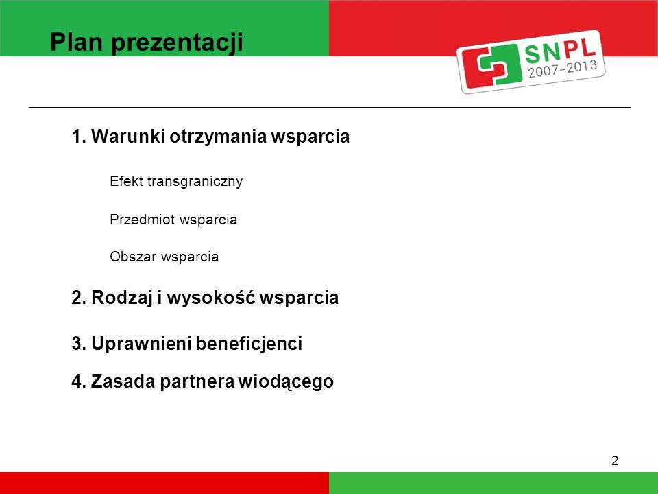 2 Plan prezentacji 1.