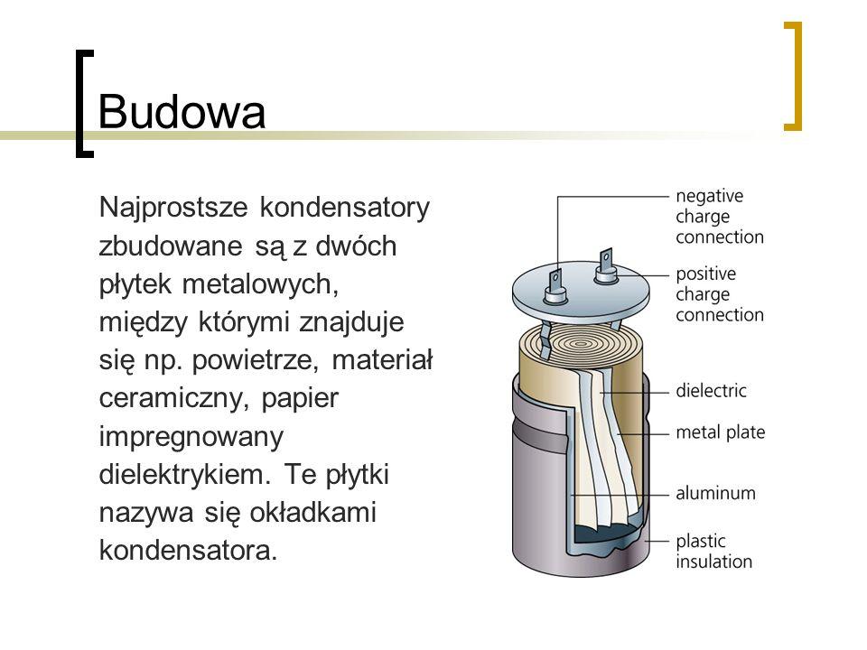 Budowa Najprostsze kondensatory zbudowane są z dwóch płytek metalowych, między którymi znajduje się np.