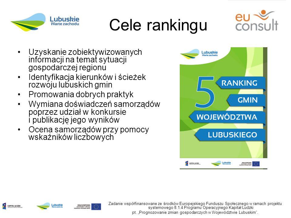 Cele rankingu Uzyskanie zobiektywizowanych informacji na temat sytuacji gospodarczej regionu Identyfikacja kierunków i ścieżek rozwoju lubuskich gmin Promowania dobrych praktyk Wymiana doświadczeń samorządów poprzez udział w konkursie i publikację jego wyników Ocena samorządów przy pomocy wskaźników liczbowych Zadanie współfinansowane ze środków Europejskiego Funduszu Społecznego w ramach projektu systemowego 8.1.4 Programu Operacyjnego Kapitał Ludzki pt.