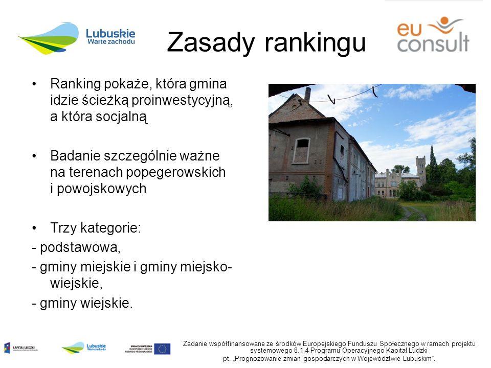 Zasady rankingu Ranking pokaże, która gmina idzie ścieżką proinwestycyjną, a która socjalną Badanie szczególnie ważne na terenach popegerowskich i powojskowych Trzy kategorie: - podstawowa, - gminy miejskie i gminy miejsko- wiejskie, - gminy wiejskie.