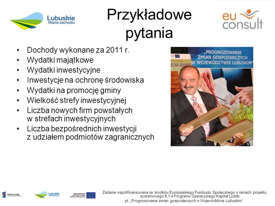 Przykładowe pytania Dochody wykonane za 2011 r.