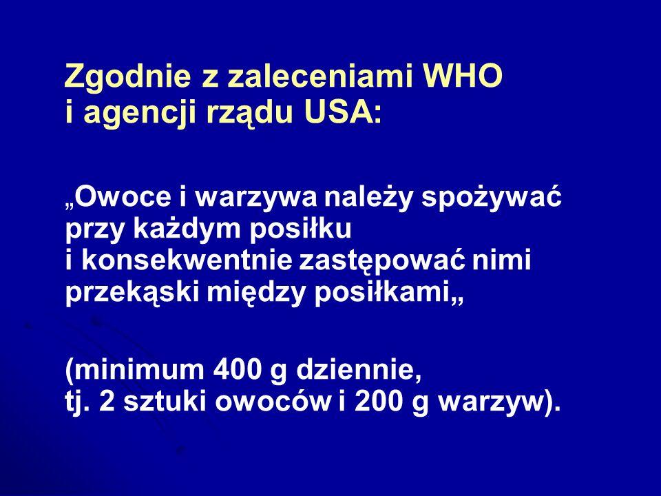 Polska nadal pozostaje krajem o zbyt niskim spożyciu warzyw i owoców Polacy spożywają średnio 1,5 porcji warzyw i owoców dziennie, a zaledwie 5% Polaków zjada 5 zalecanych porcji.