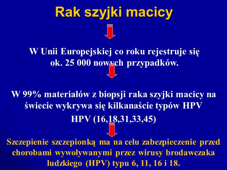 Rak żołądka W Unii Europejskiej co roku rejestruje się ok.