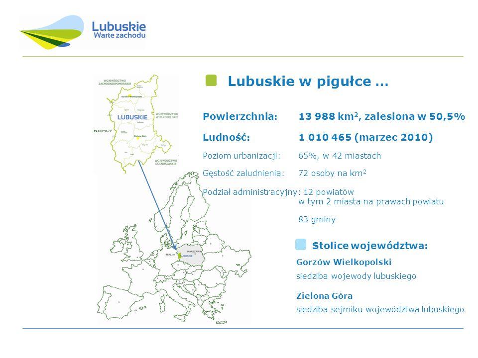 Lubuskie w pigułce … Powierzchnia: 13 988 km 2, zalesiona w 50,5% Ludność: 1 010 465 (marzec 2010) Poziom urbanizacji: 65%, w 42 miastach Gęstość zalu