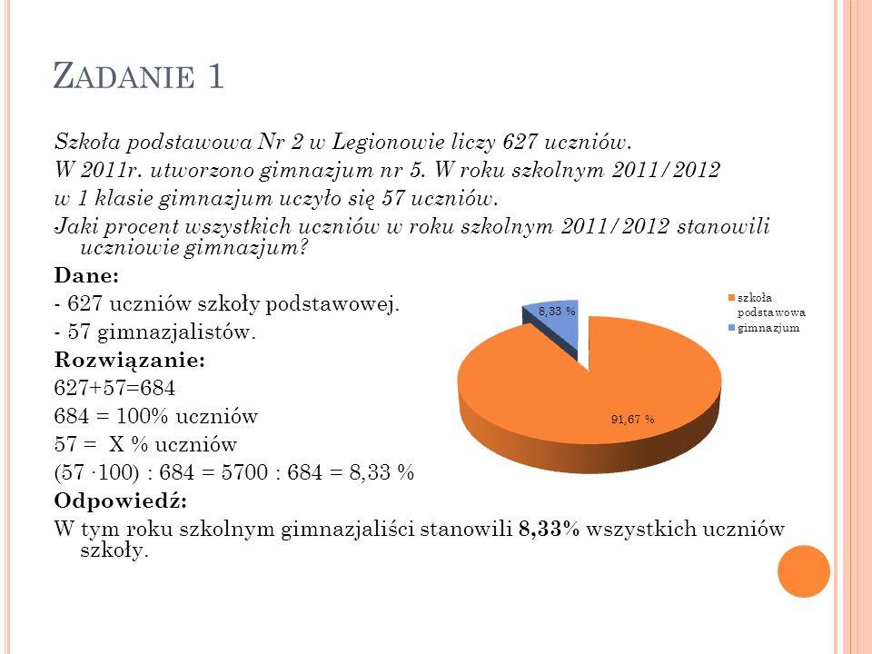 Z ADANIE 1 Szkoła podstawowa Nr 2 w Legionowie liczy 627 uczniów. W 2011r. utworzono gimnazjum nr 5. W roku szkolnym 2011/2012 w 1 klasie gimnazjum uc