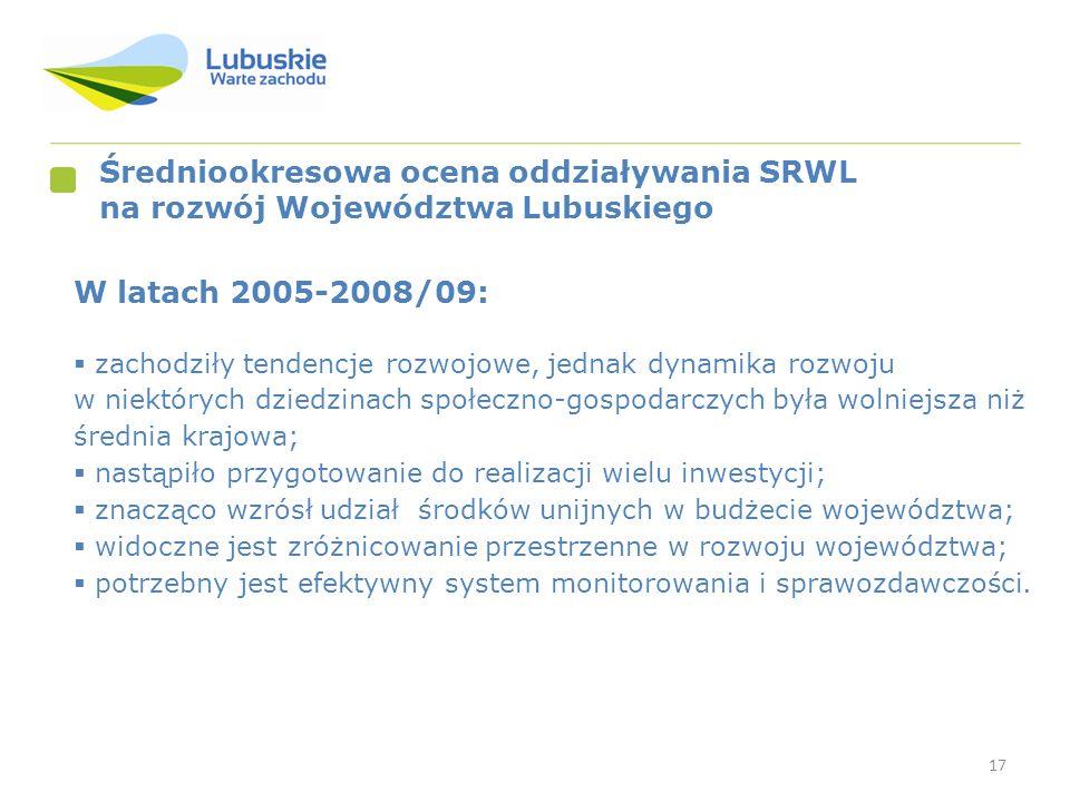 17 Średniookresowa ocena oddziaływania SRWL na rozwój Województwa Lubuskiego W latach 2005-2008/09: zachodziły tendencje rozwojowe, jednak dynamika ro