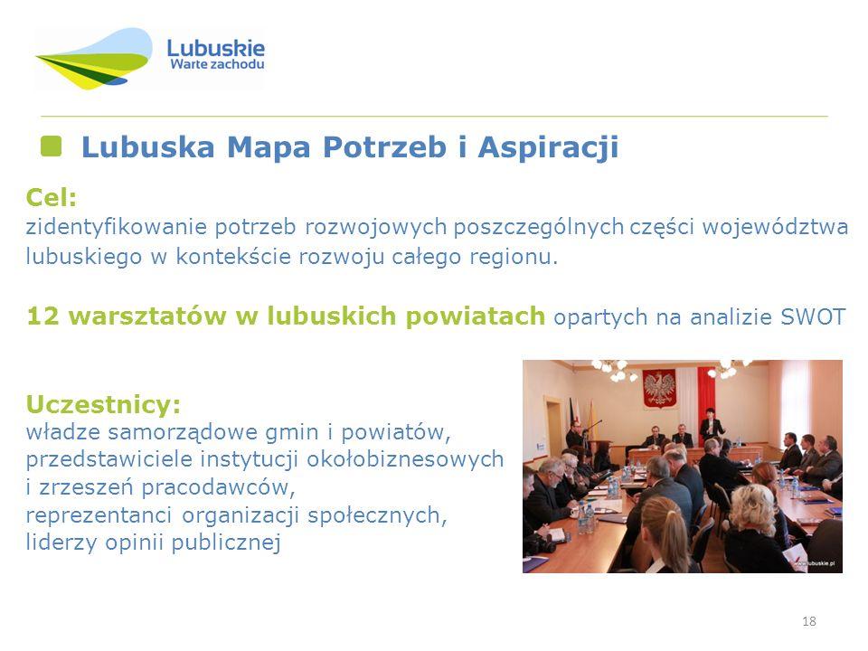 18 Lubuska Mapa Potrzeb i Aspiracji Cel: zidentyfikowanie potrzeb rozwojowych poszczególnych części województwa lubuskiego w kontekście rozwoju całego