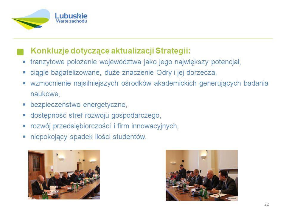 22 Konkluzje dotyczące aktualizacji Strategii: tranzytowe położenie województwa jako jego największy potencjał, ciągle bagatelizowane, duże znaczenie