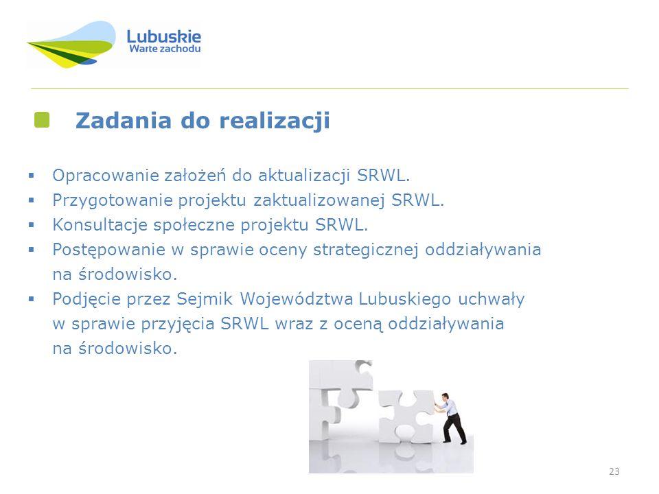 23 Zadania do realizacji Opracowanie założeń do aktualizacji SRWL. Przygotowanie projektu zaktualizowanej SRWL. Konsultacje społeczne projektu SRWL. P