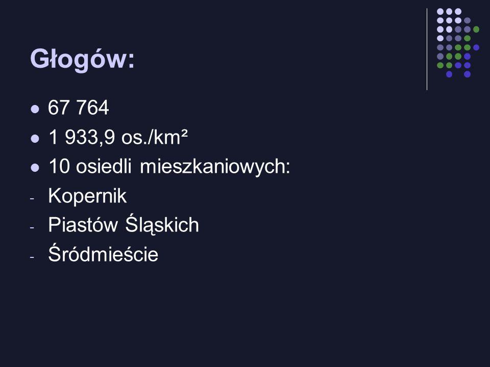 Głogów: 67 764 1 933,9 os./km² 10 osiedli mieszkaniowych: - Kopernik - Piastów Śląskich - Śródmieście