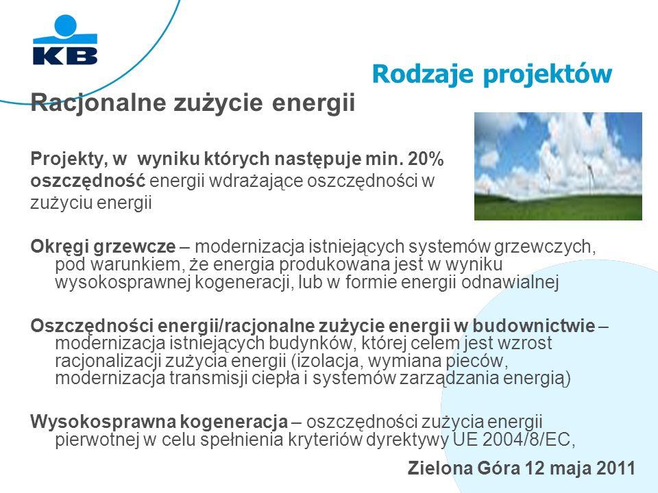 Zielona Góra 12 maja 2011 Rodzaje projektów Racjonalne zużycie energii Projekty, w wyniku których następuje min.