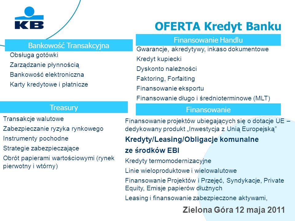 Zielona Góra 12 maja 2011 FINANSOWANIE HANDLU Gwarancje, akredytywy, inkaso dokumentowe Kredyt kupiecki Dyskonto należności Faktoring, Forfaiting Finansowanie eksportu Finansowanie długo i średnioterminowe (MLT) TREASURY Transakcje walutowe Zabezpieczanie ryzyka rynkowego Instrumenty pochodne Strategie zabezpieczające Obrót papierami wartościowymi (rynek pierwotny i wtórny) FINANSOWANIE Finansowanie projektów ubiegających się o dotacje UE – dedykowany produkt Inwestycja z Unią Europejską Kredyty/Leasing/Obligacje komunalne ze środków EBI Kredyty termomodernizacyjne Linie wieloproduktowe i wielowalutowe Finansowanie Projektów i Przejęć, Syndykacje, Private Equity, Emisje papierów dłużnych Leasing i finansowanie zabezpieczone aktywami, Produkty rozliczeniowe Obsługa gotówki Zarządzanie płynnością Bankowość elektroniczna Karty kredytowe i płatnicze OFERTA Kredyt Banku Finansowanie Handlu Finansowanie Treasury Bankowość Transakcyjna