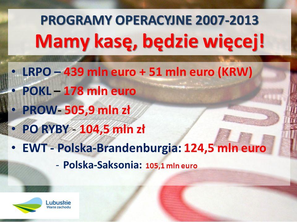 PROGRAMY OPERACYJNE 2007-2013 Mamy kasę, będzie więcej! LRPO – 439 mln euro + 51 mln euro (KRW) POKL – 178 mln euro PROW- 505,9 mln zł PO RYBY - 104,5