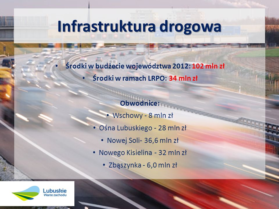 Infrastruktura drogowa Środki w budżecie województwa 2012: 102 mln zł Środki w ramach LRPO: 34 mln zł Obwodnice: Wschowy - 8 mln zł Ośna Lubuskiego -