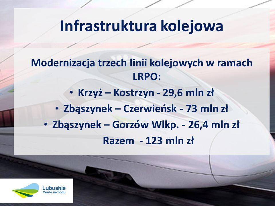 Infrastruktura kolejowa Modernizacja trzech linii kolejowych w ramach LRPO: Krzyż – Kostrzyn - 29,6 mln zł Zbąszynek – Czerwieńsk - 73 mln zł Zbąszyne