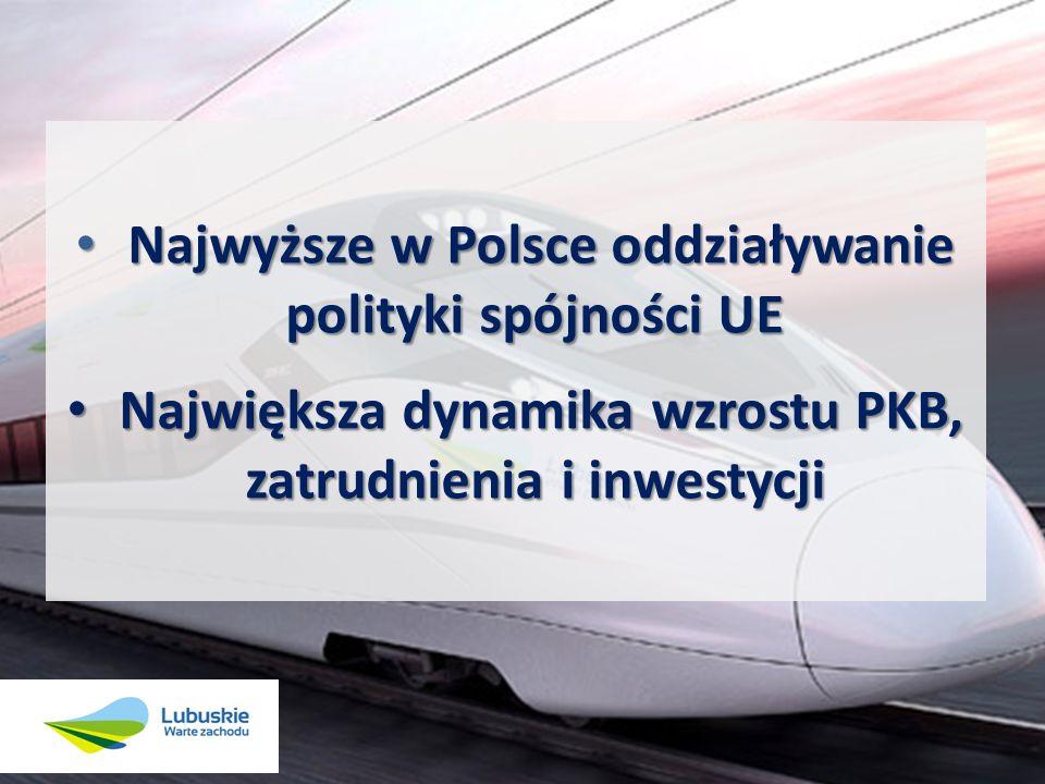 Najwyższe w Polsce oddziaływanie polityki spójności UE Najwyższe w Polsce oddziaływanie polityki spójności UE Największa dynamika wzrostu PKB, zatrudn