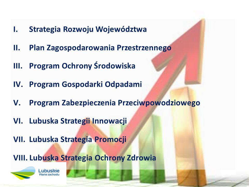 I. Strategia Rozwoju Województwa II. Plan Zagospodarowania Przestrzennego III. Program Ochrony Środowiska IV. Program Gospodarki Odpadami V. Program Z