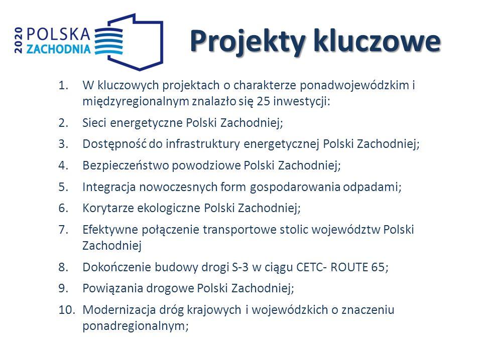 1.W kluczowych projektach o charakterze ponadwojewódzkim i międzyregionalnym znalazło się 25 inwestycji: 2.Sieci energetyczne Polski Zachodniej; 3.Dos