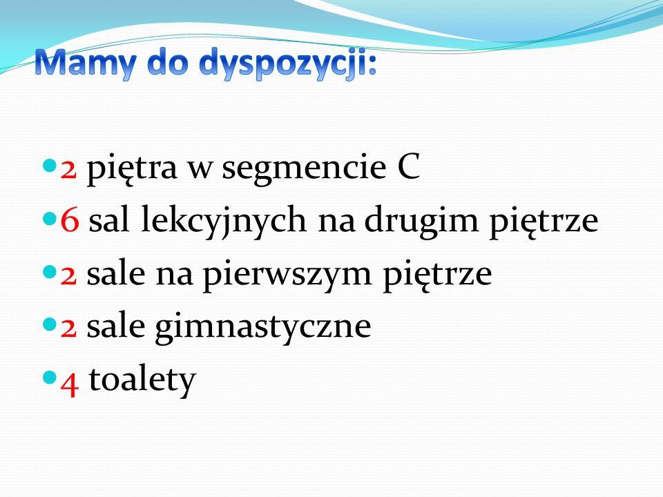 Prezentacje wykonały: Oliwia Warcholińska Laura Pomikła