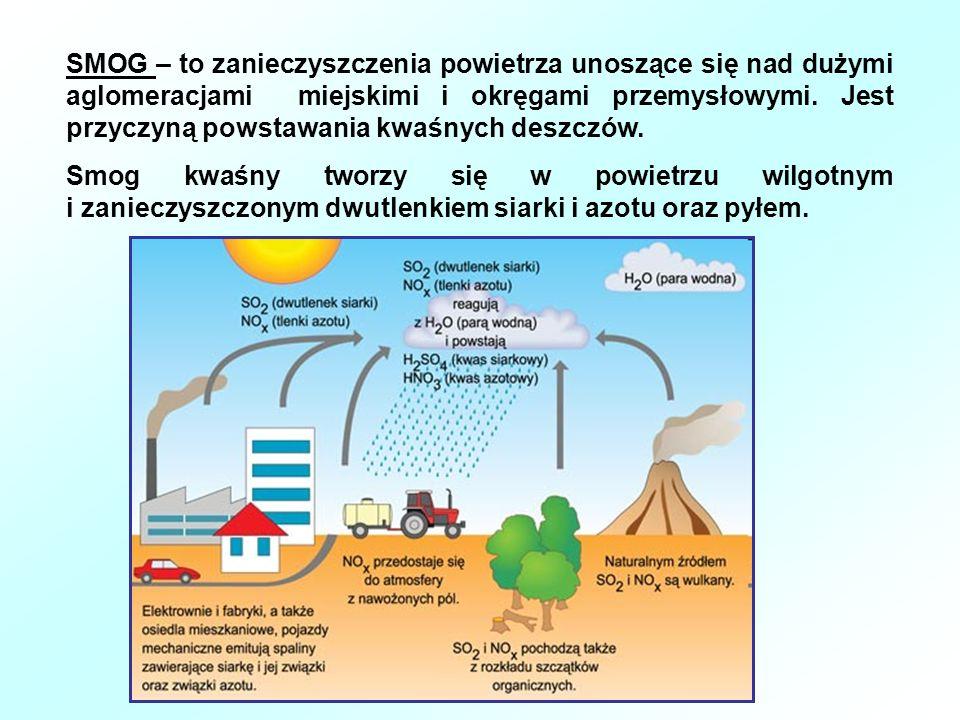 SMOG – to zanieczyszczenia powietrza unoszące się nad dużymi aglomeracjami miejskimi i okręgami przemysłowymi. Jest przyczyną powstawania kwaśnych des