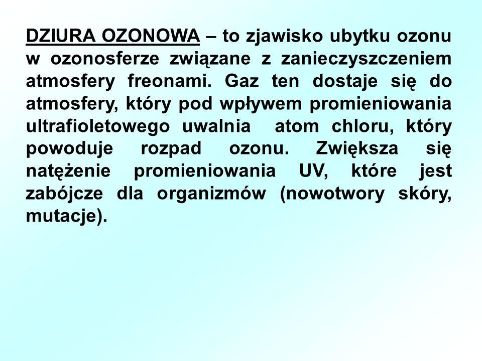 DZIURA OZONOWA – to zjawisko ubytku ozonu w ozonosferze związane z zanieczyszczeniem atmosfery freonami. Gaz ten dostaje się do atmosfery, który pod w