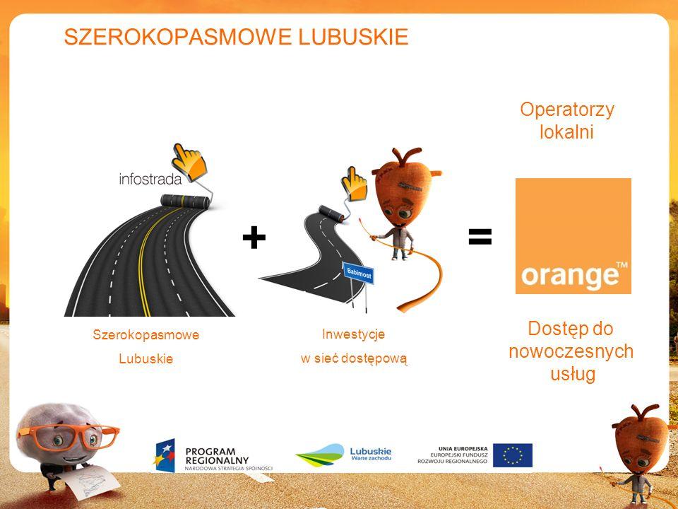 13 SZEROKOPASMOWE LUBUSKIE = Szerokopasmowe Lubuskie Inwestycje w sieć dostępową + Dostęp do nowoczesnych usług Operatorzy lokalni