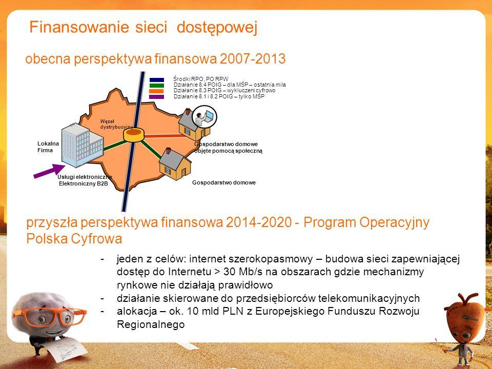 14 Finansowanie sieci dostępowej obecna perspektywa finansowa 2007-2013 Lokalna Firma Usługi elektroniczne Elektroniczny B2B Węzeł dystrybucyjny Gospo