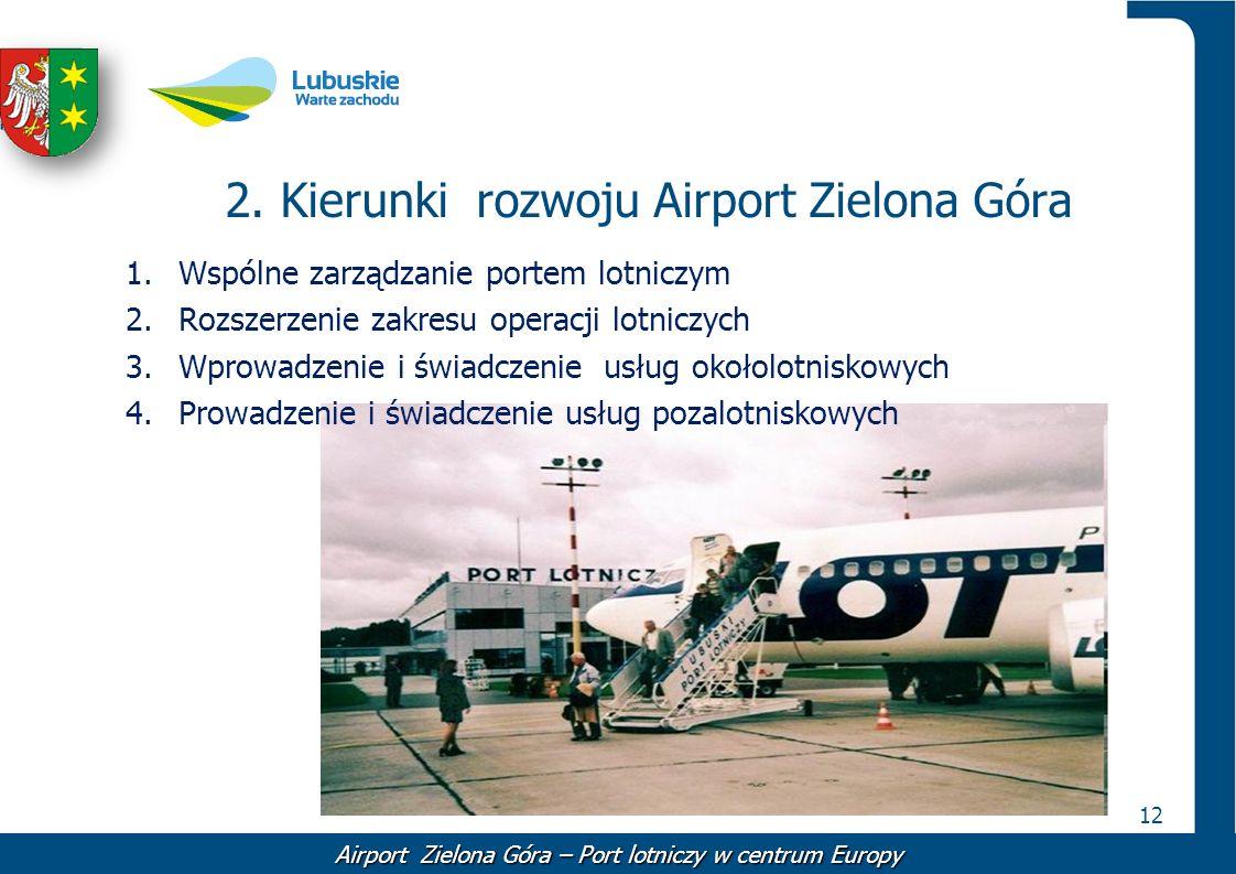 12 2. Kierunki rozwoju Airport Zielona Góra Airport Zielona Góra – Port lotniczy w centrum Europy 1.Wspólne zarządzanie portem lotniczym 2.Rozszerzeni